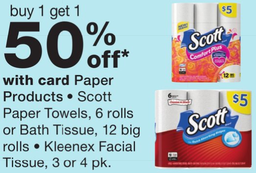 image about Scott Printable Coupons titled Clean Scott Paper Towels and Tub Tissue Discount coupons (+ Walgreens